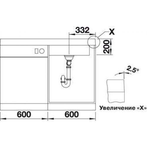 Кухонные мойки Blanco MODEX-M 60